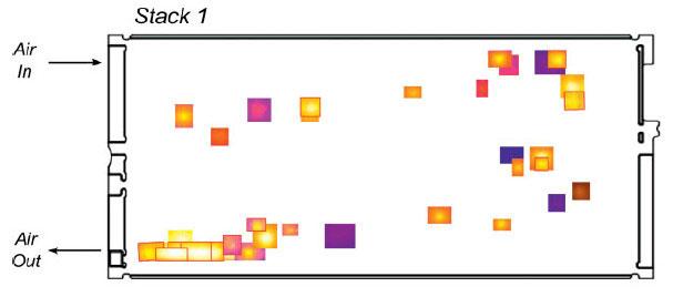Fig. 7 : (A) image obtenue par MEB d'un trou dans une membrane de PEMFC après fonctionnement et (B) cartographie de la localisation moyenne des trous au sein d'un assemblage de 55 cellules en fin de vie – Source : G. De Moor, C. Bas, N. Charvin, E. Moukheiber, et al., Understanding Membrane Failure in PEMFC: Comparison of Diagnostic Tools at Different Observation Scales, Fuel Cells, 12 (2012) 356. Avec la permission de Wiley.
