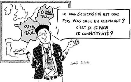 Fig. 4 : Tarification de l'électricité en France - Source : Fournisseurs électricité.com, https://www.fournisseurs-electricite.com/guides/prix/kwh-electricite