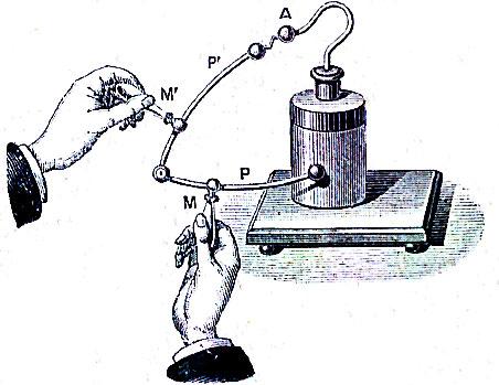 Fig. 2 : La bouteille de Leyde - Source : E.Drincourt [Public domain], via Wikimedia Commons