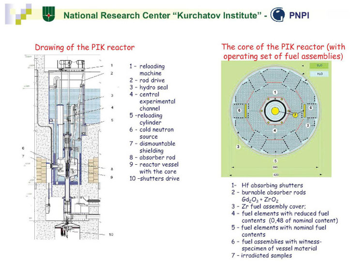 Fig. 15 : Réacteur PIK – Source: Petersburg Nuclear Physics Institute