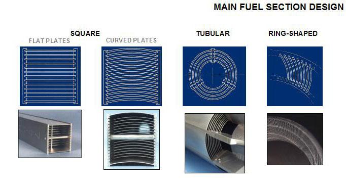 Fig. 9 : Eléments Combustibles à Plaques – Source : Areva-Cerca