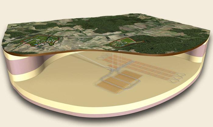 Fig. 10 : Architecture globale du stockage géologique profond – Source : www.andra.fr