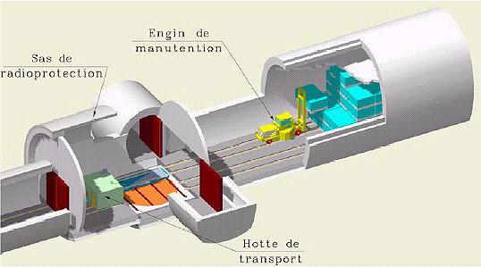 Fig. 11 : Concept ANDRA de stockage des déchets MAVL