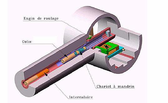 Fig. 12 : Concept ANDRA de stockage des déchets HAVL