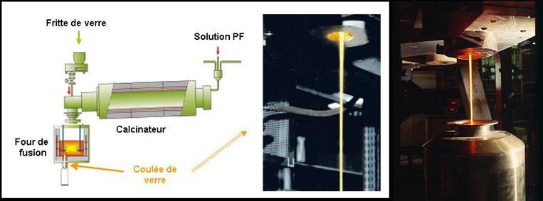 Fig. 8 : Le procédé français de vitrification des solutions de PF et un conteneur CSD-V en cours de remplissage