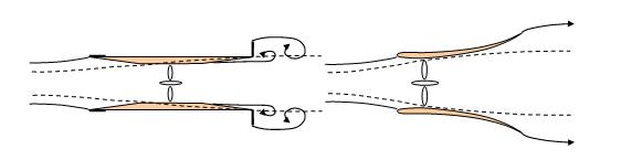 Fig. 10 : Carénage de type venturi à droite et diffuseur à gauche