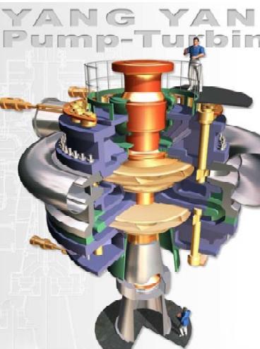 Fig. 5 : Schéma d'un groupe turbine-pompe à deux étages réglables – Source : ALSTOM - Centrale de Yang Yang (Corée du Sud) P= 4x258 MW