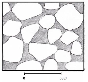 Fig. 2 : Coupe microscopique d'un réservoir classique poreux et perméable contenant de l'eau, de l'huile ou du gaz. Ce pourrait être un grès non cimenté. Grains de sable en blanc, vides en noir – source : dessin Philippe Artru
