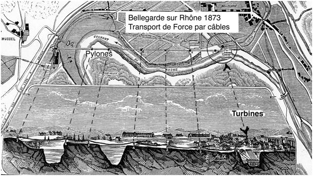 Fig. 3 : Transport de force par câbles, Bellegarde sur Rhône, 1873