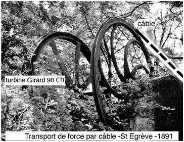 Fig. 6 : Transport de force par câble - St Egrève, 1891