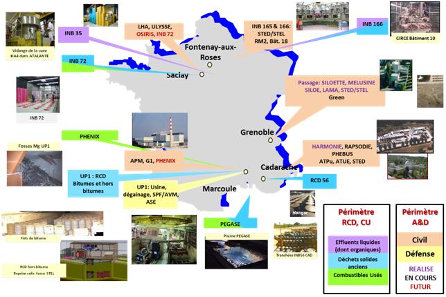 Fig. 1 : Périmètre de l'assainissement/démantèlement et de la reprise et du conditionnement des déchets anciens à la DEN du CEA
