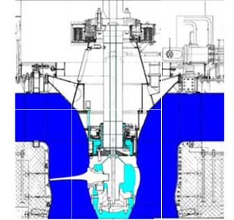 Fig. 8 : Moyeu de machine axiale à eau