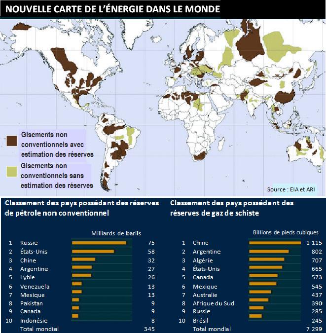 Fig. 2 : Nouvelle carte de l'énergie dans le monde