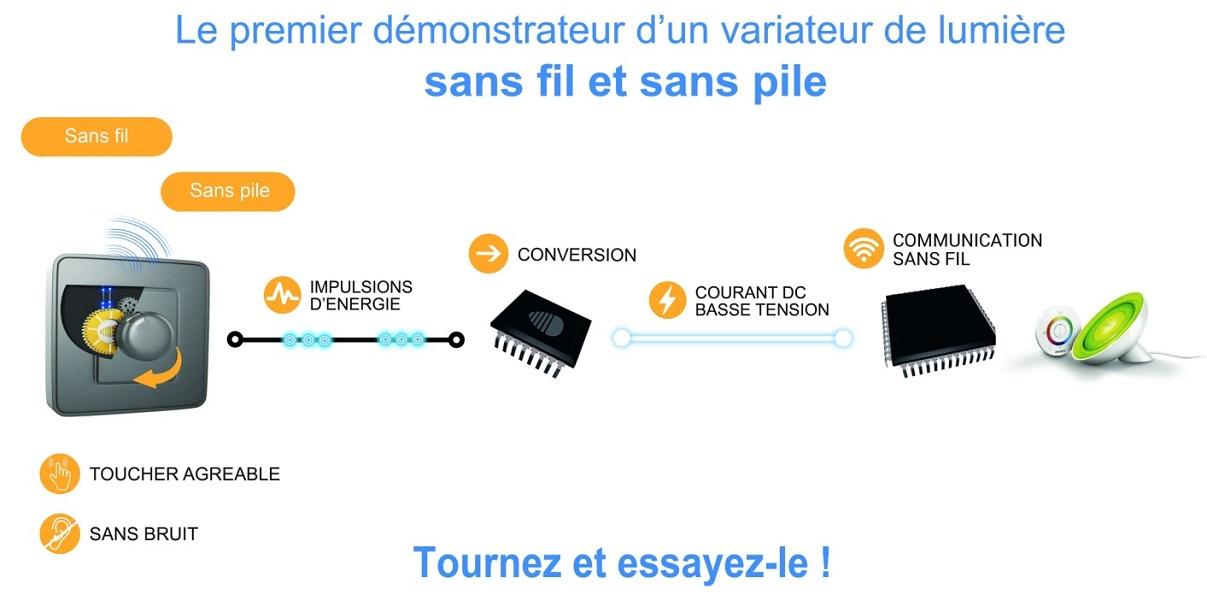 Fig. 4: Démonstrateur d'un variateur de lumière sans pile et sans fil