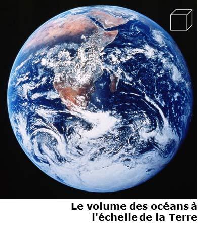 Fig. 1 : Le volume des océans à l'échelle de la terre - Source : NASA, 1972
