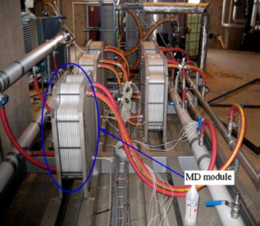 Fig. 28 : Modules de distillation membranaire – Source : Global Water Intelligence, DesalData.com