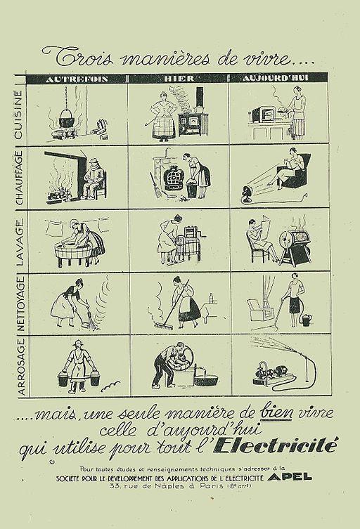Fig. 6 : Les usages de l'électricité, autre caractéristique de la quatrième transition énergétique. Ici, une publicité de 1932 pour les usages domestiques de l'électricité, publiée par la Société pour le développement des applications de l'électricité dans l'Almanach de l'Agriculteur français.
