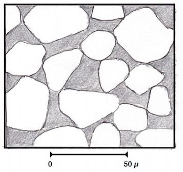 Fig. 2 : Coupe microscopique d'un réservoir classique poreux et perméable contenant de l'eau, de l'huile ou du gaz. Ce pourrait être un grès non cimenté. Grains de sable en blanc, vides en noir.
