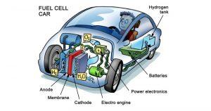 Des véhicules hybrides à l'hydrogène