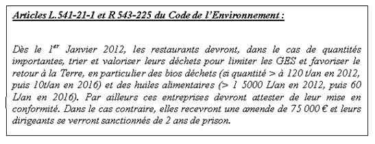 Fig. 2 : Résumé des articles L.541-21-1 et R543-225 du Code de l'environnement à l'attention des restaurateurs – Source : site Legifrance, version antérieure à 2015