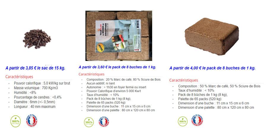 Fig. 5 : Caractéristiques des produits vendus par VALOFLAM – Source : site VALOFLAM