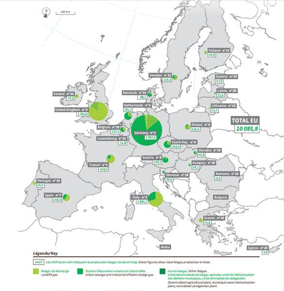 Fig. 14 : Production de biogaz dans les pays d'Union européenne en fin 2011 (en ktep) - Source : https://www.eurobserv-er.org/pdf/baro212biogas.pdf