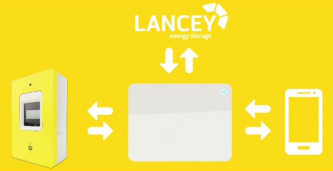 Fig. 7 : Le système de communication du radiateur Lancey – Source : Lancey Energy StorageAncre