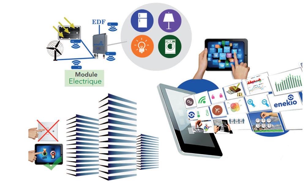 Fig. 4 : Schéma de la solution complète avec collecte, information et gestion des données – Source : Enekio