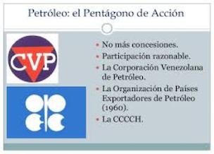 Fig. 2 : Corporation Vénézuélienne du Pétrole.
