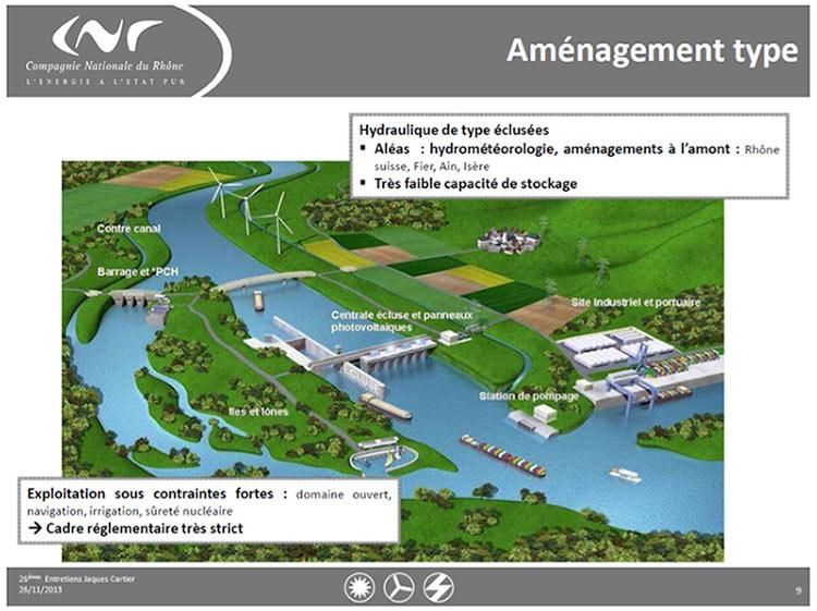 Fig. 1 : Aménagement hydraulique au fil de l'eau – Source : Compagnie nationale du Rhône
