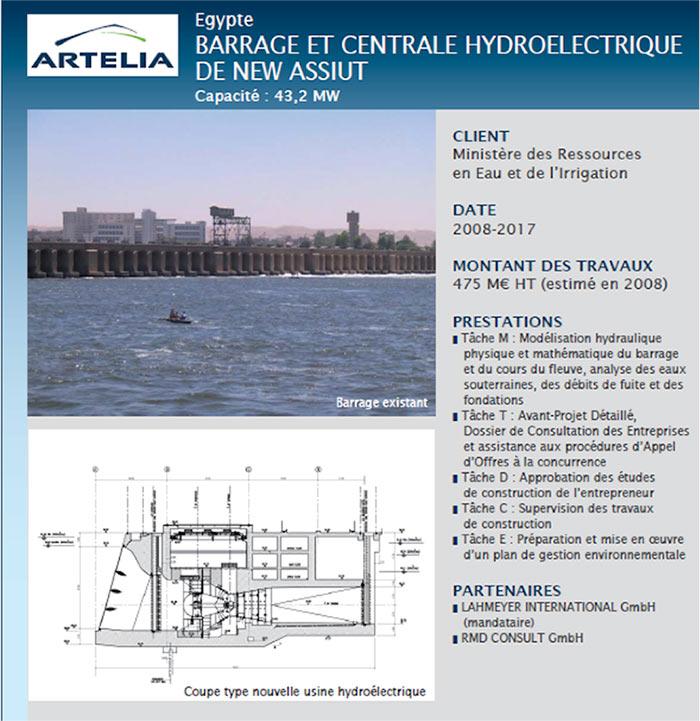Fig. 21 : Barrage et centrale hydroélectrique de New Assiut en Egypte – Source : Artelia