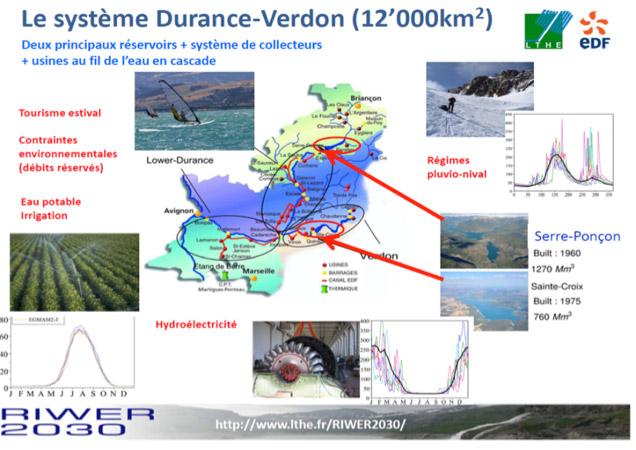 Fig. 7 : Le système Durance-Verdon – Source : www.lthe.fr