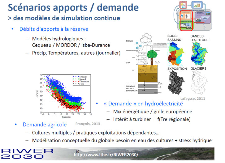 Fig. 9 : Scénario apports/demande - Source: LTHE
