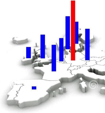 Fig. 14 : Les coefficients de corrélation des données éoliennes de l'Allemagne et des pays européens voisins en 2012. Le coefficient d'autocorrélation de l'Allemagne correspond à 1. Pour la signification des couleurs, voir Fig. 15.