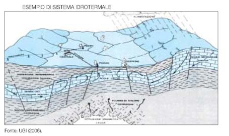 Energia geotermica : una grande risorsa nascosta