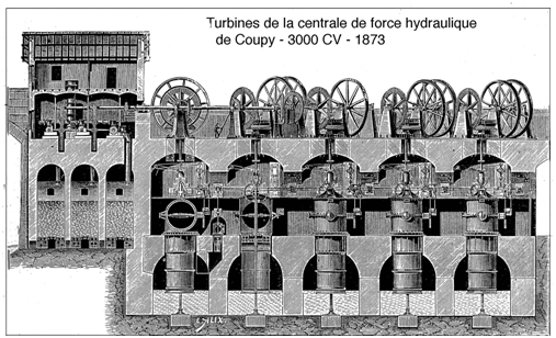 Fig. 4 : Turbines de la centrale de force hydraulique de Coupy, 3000CV, 1873