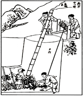 Fig. 6. Extraction de charbon.