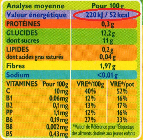 Fig. 1: Etiquette alimentaire et kilocalories
