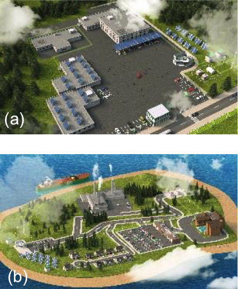 Image 1 : (a) connected microgrid with islanding capabilities (b) islanded microgrid