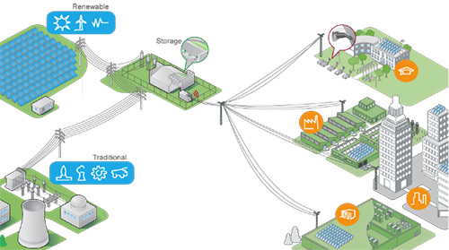 Microgrids: how do they contribute to the energy transition?
