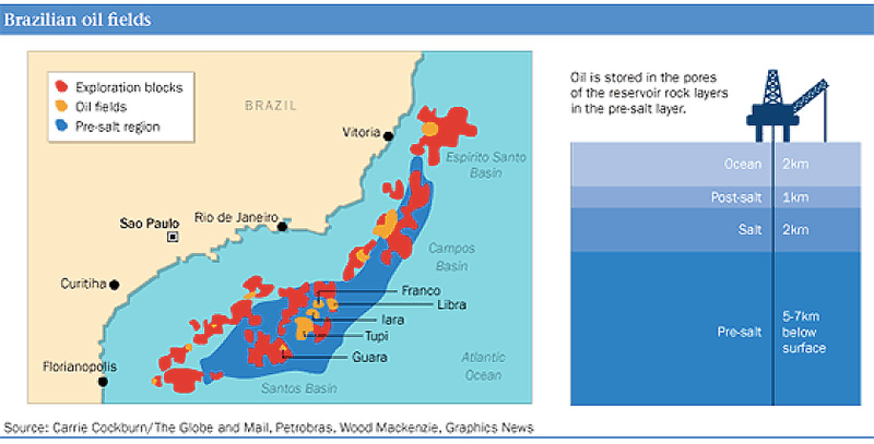 Image 3: Brazilian Oil Fields - Source: Carrie Cockburn/The Globe and Mail, Petrobras, Wood Mackenzie, Graphics News.