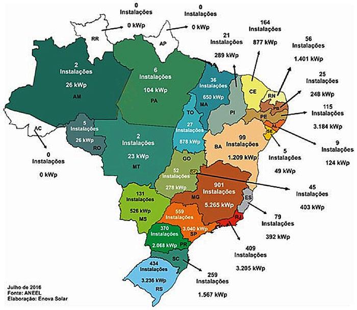 Fig. 11. Localização por estados das instalações fotovoltaicas no Brasil - Fonte: elaborado pelas firmas de serviços fotovoltaicos ENOVA e ION com base em dados de 2016 da ANEEL (Agencia Nacional de Energia Elétrica).