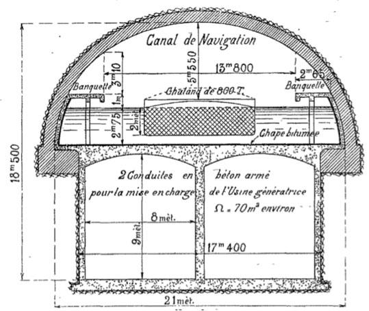 Fig. 5 : Projet de M. Maillet. Coupe de la dérivation sur son parcours en souterrain – Source: La Houille Blanche n° 167, Novembre Décembre 1920