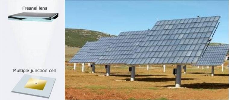 Fig. 18 : Exemple de module photovoltaïque à haute concentration. Le module est constitué d'un assemblage d'éléments unitaires à base de lentilles de Fresnel. On retrouve une cellule multijonction au foyer de chaque lentille. La vue montre une série de modules montés sur des suiveurs de soleil.