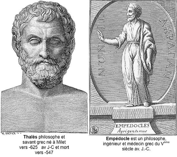 Fig. 4: Thalès et Empédocle – Source: Wikipedia