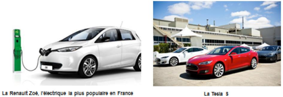 Fig. 7: Deux voitures électriques emblématiques