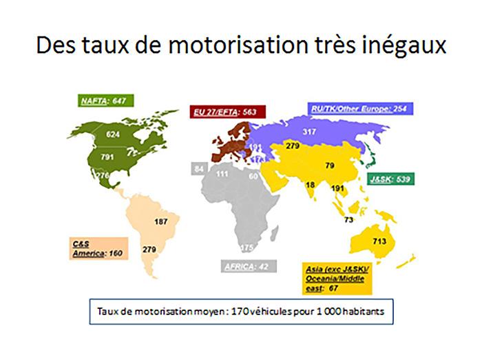 Fig. 7: Des taux de motorisation très inégaux