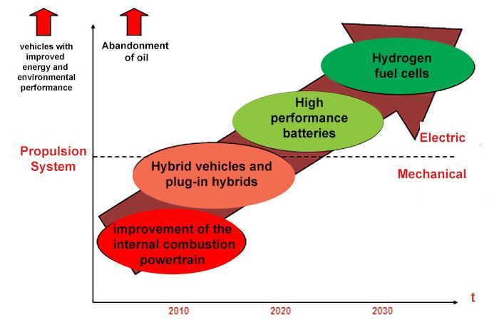 Image 2: A consensus scenario