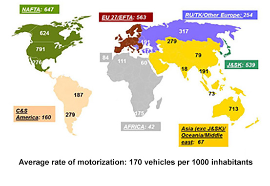 Image 5: Very uneven motorization rates
