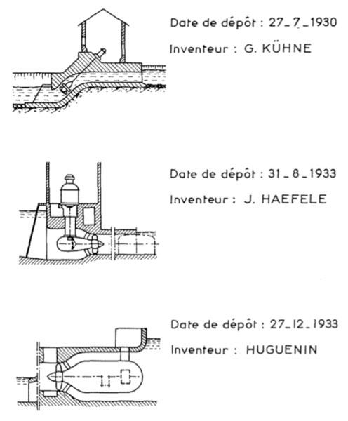 Fig. 10 : Les brevets Escher Wyss. Source : La Houille Blanche n°2/3 1973.